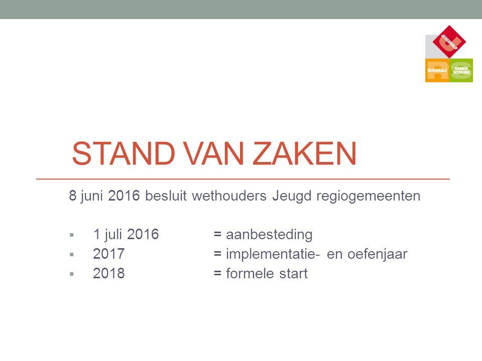 STAND VAN ZAKEN 8 juni 2016 besluit wethouders Jeugd regiogemeenten  1 juli 2016= aanbesteding  2017 = implementatie- en oefenjaar  2018 = formele