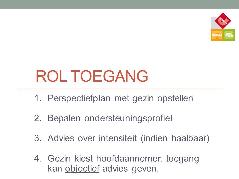 ROL TOEGANG 1.Perspectiefplan met gezin opstellen 2.Bepalen ondersteuningsprofiel 3.Advies over intensiteit (indien haalbaar) 4.Gezin kiest hoofdaannemer.