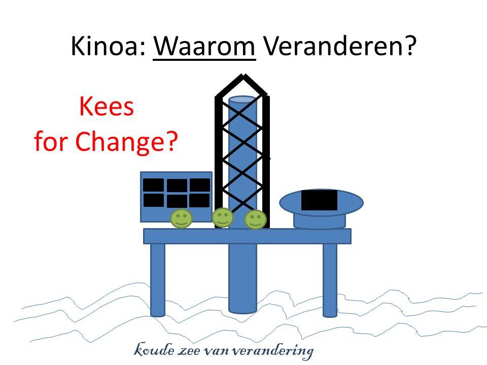 Kinoa: Waarom Veranderen? koude zee van verandering Kees for Change?
