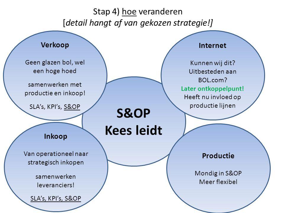 S&OP Kees leidt Stap 4) hoe veranderen [detail hangt af van gekozen strategie!] Verkoop Geen glazen bol, wel een hoge hoed samenwerken met productie en inkoop.