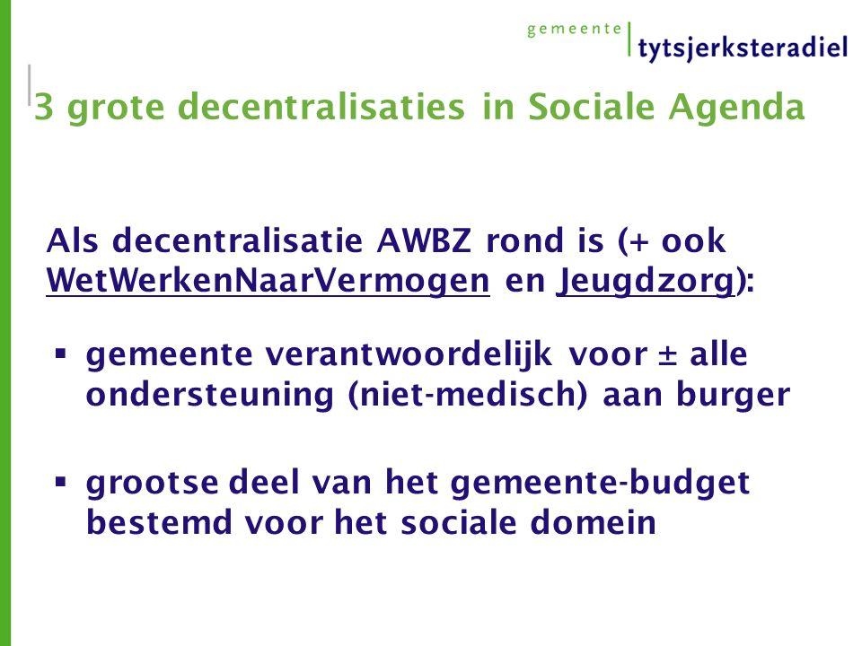 3 grote decentralisaties in Sociale Agenda  gemeente verantwoordelijk voor ± alle ondersteuning (niet-medisch) aan burger  grootse deel van het gemeente-budget bestemd voor het sociale domein Als decentralisatie AWBZ rond is (+ ook WetWerkenNaarVermogen en Jeugdzorg):