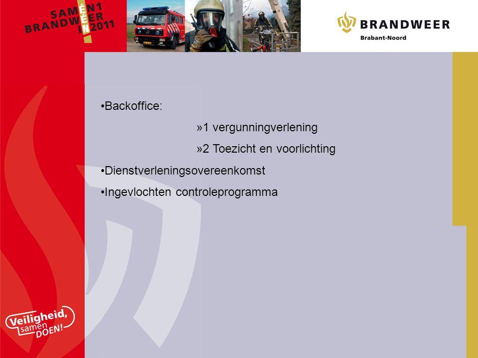 Backoffice: »1 vergunningverlening »2 Toezicht en voorlichting Dienstverleningsovereenkomst Ingevlochten controleprogramma