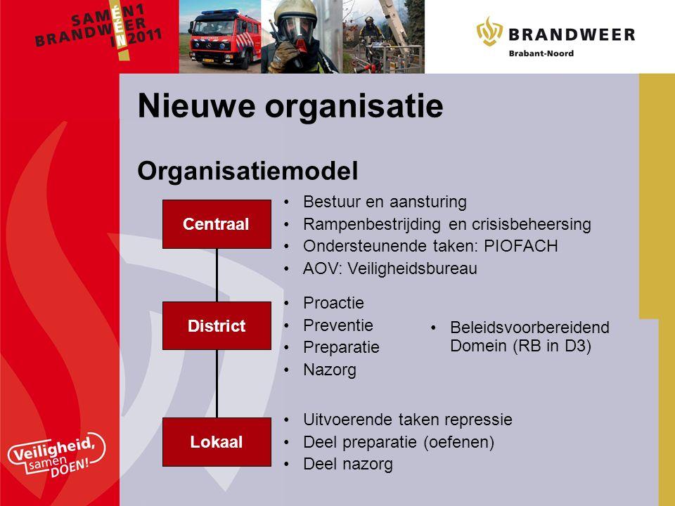 Nieuwe organisatie
