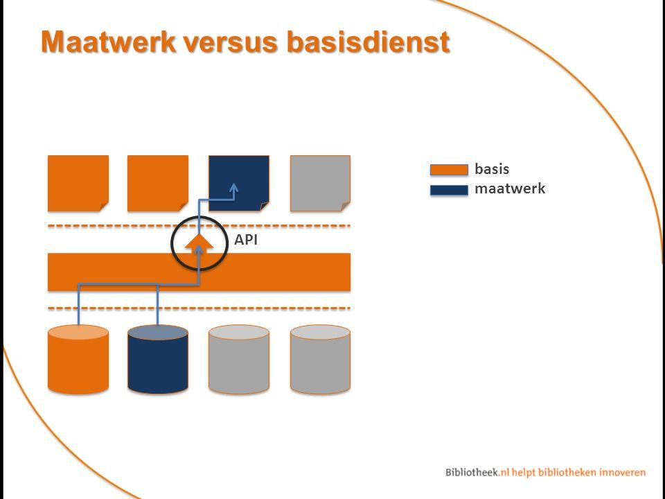 Maatwerk versus basisdienst basis API maatwerk