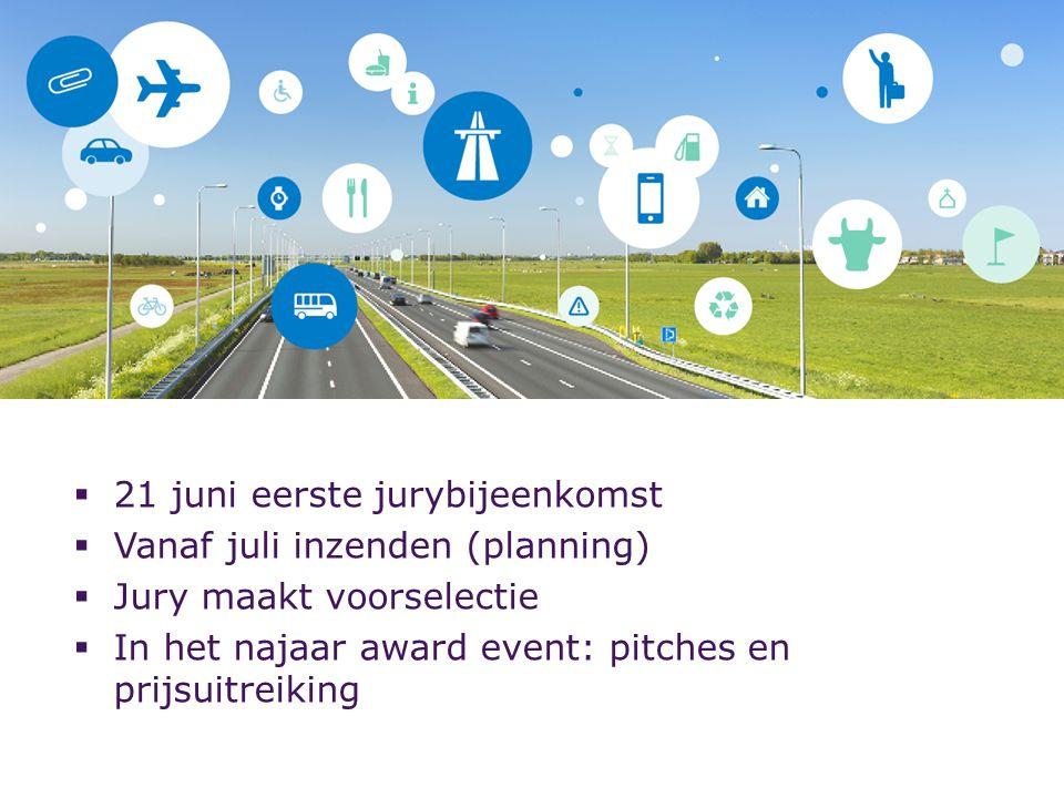  21 juni eerste jurybijeenkomst  Vanaf juli inzenden (planning)  Jury maakt voorselectie  In het najaar award event: pitches en prijsuitreiking