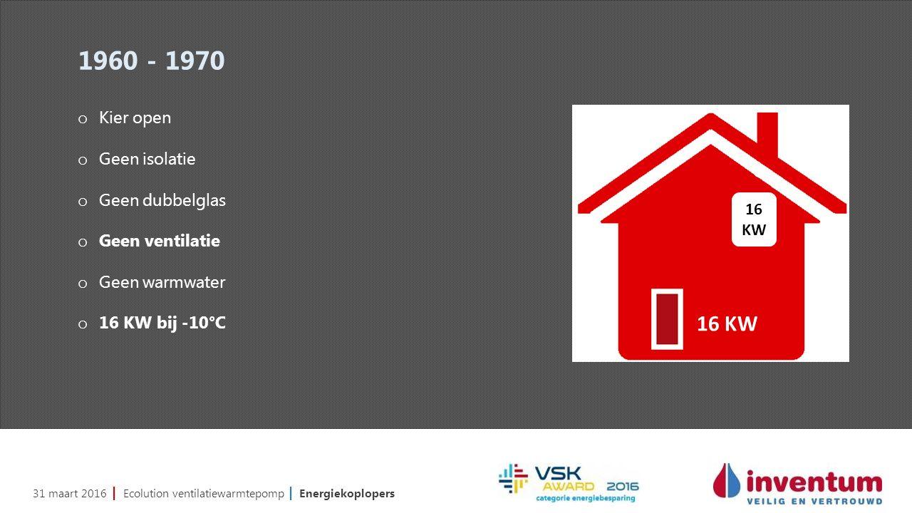 31 maart 2016 | Ecolution ventilatiewarmtepomp | Energiekoplopers 1960 - 1970 o Kier open o Geen isolatie o Geen dubbelglas o Geen ventilatie o Geen warmwater o 16 KW bij -10°C 16 KW
