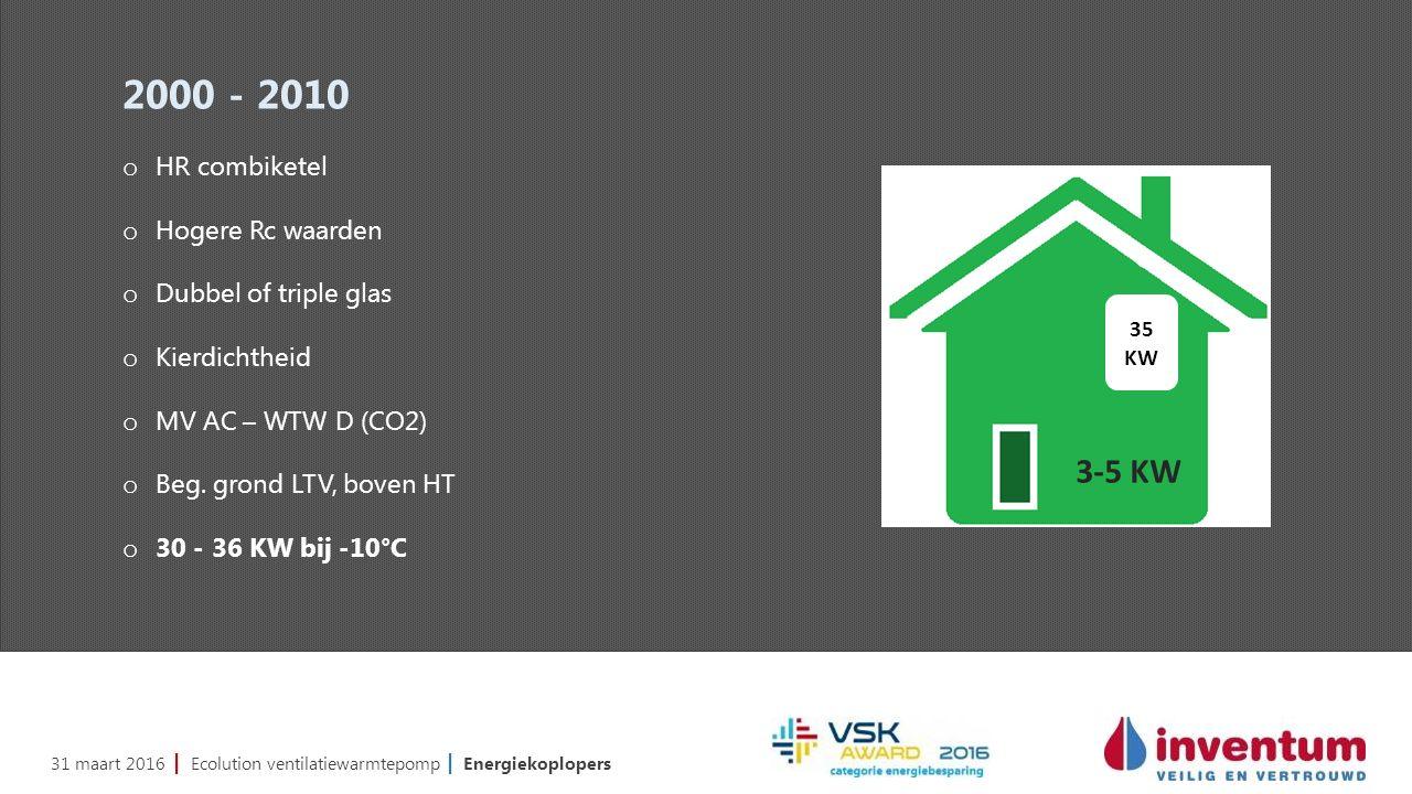 31 maart 2016 | Ecolution ventilatiewarmtepomp | Energiekoplopers 2000 - 2010 o HR combiketel o Hogere Rc waarden o Dubbel of triple glas o Kierdichtheid o MV AC – WTW D (CO2) o Beg.