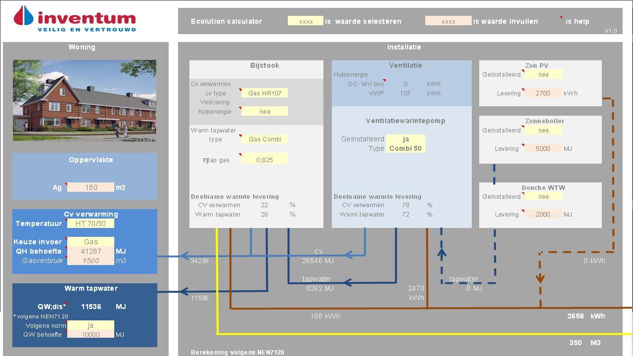 31 maart 2016 | Ecolution ventilatiewarmtepomp | Energiekoplopers