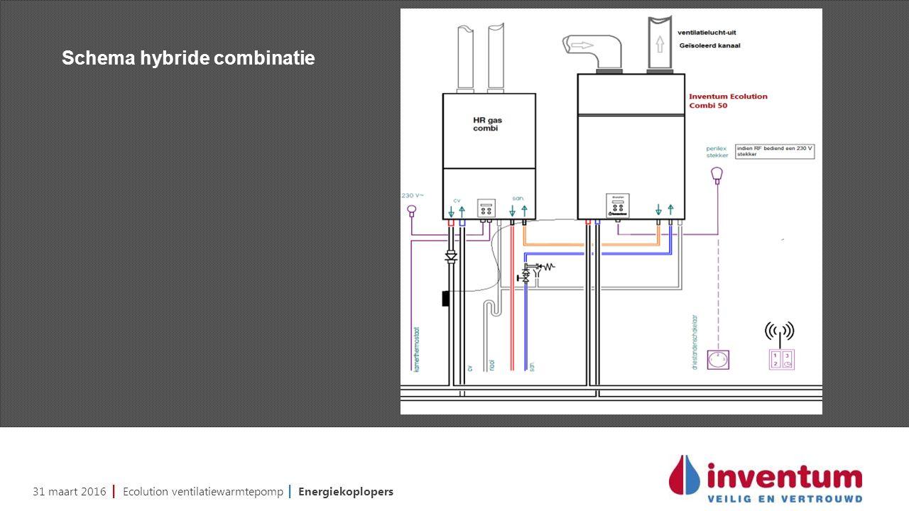 31 maart 2016 | Ecolution ventilatiewarmtepomp | Energiekoplopers Schema hybride combinatie