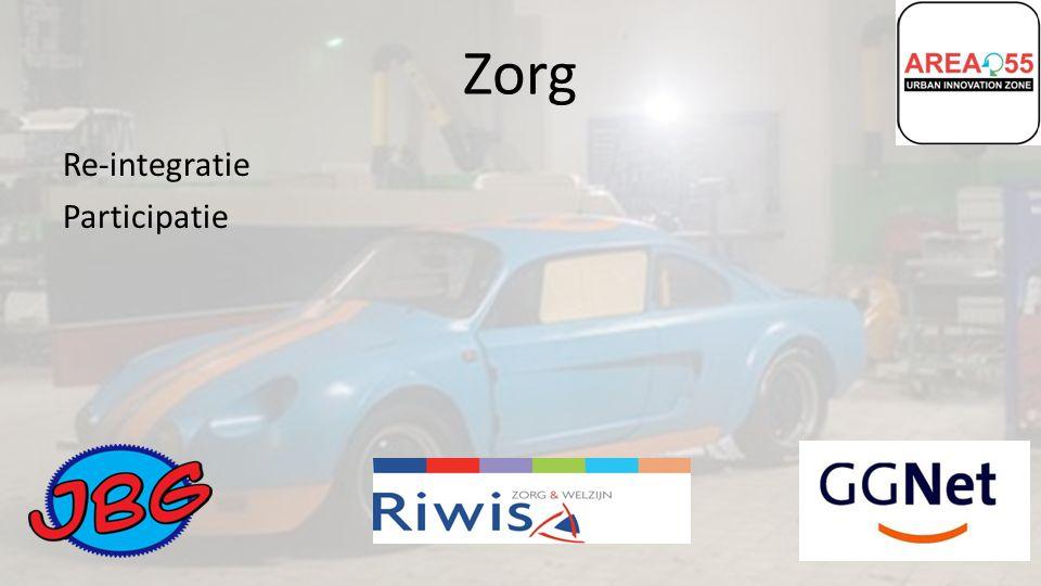 Zorg Re-integratie Participatie