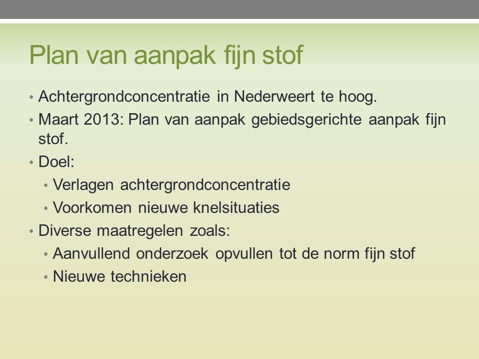 Plan van aanpak fijn stof Achtergrondconcentratie in Nederweert te hoog.