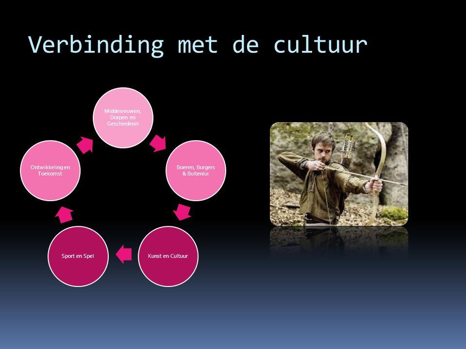 Verbinding met de cultuur Middeleeuwen, Dorpen en Geschiedenis Boeren, Burgers & Buitenlui Kunst en CultuurSport en Spel Ontwikkeling en Toekomst