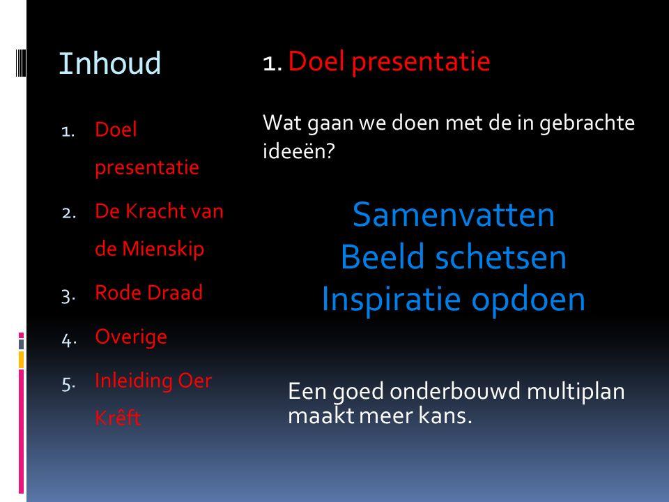 Inhoud 1. Doel presentatie 2. De Kracht van de Mienskip 3.
