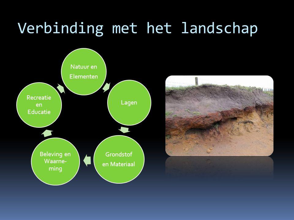 Verbinding met het landschap Natuur en Elementen Lagen Grondstof en Materiaal Beleving en Waarne- ming Recreatie en Educatie
