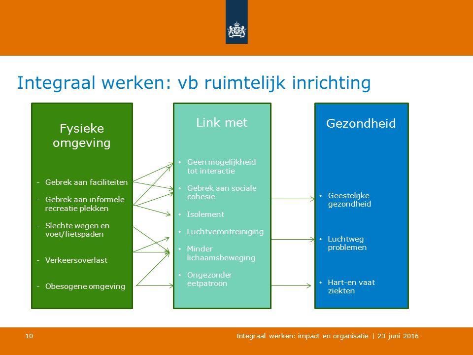 Integraal werken: vb ruimtelijk inrichting Integraal werken: impact en organisatie | 23 juni 2016 10 Fysieke omgeving -Gebrek aan faciliteiten -Gebrek