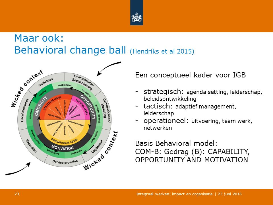 Maar ook: Behavioral change ball (Hendriks et al 2015) Integraal werken: impact en organisatie | 23 juni 2016 23 Een conceptueel kader voor IGB -strategisch: agenda setting, leiderschap, beleidsontwikkeling -tactisch: adaptief management, leiderschap -operationeel: uitvoering, team werk, netwerken Basis Behavioral model: COM-B: Gedrag (B): CAPABILITY, OPPORTUNITY AND MOTIVATION
