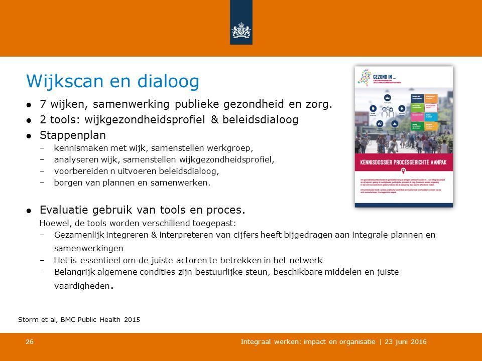 Wijkscan en dialoog ●7 wijken, samenwerking publieke gezondheid en zorg.