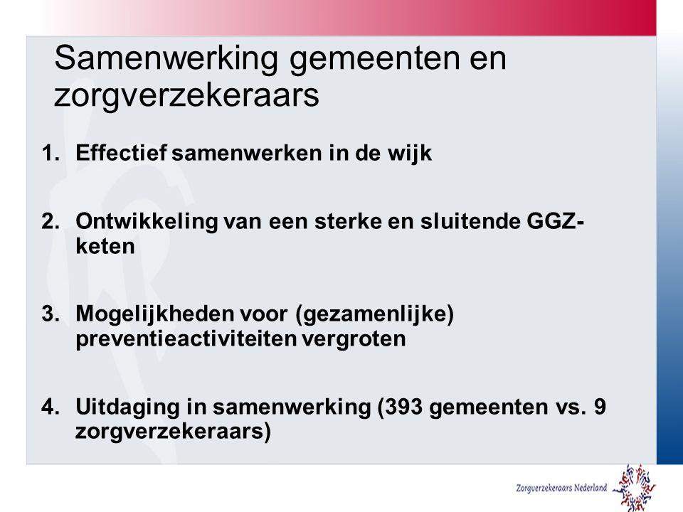 Samenwerking gemeenten en zorgverzekeraars 1.Effectief samenwerken in de wijk 2.Ontwikkeling van een sterke en sluitende GGZ- keten 3.Mogelijkheden voor (gezamenlijke) preventieactiviteiten vergroten 4.Uitdaging in samenwerking (393 gemeenten vs.