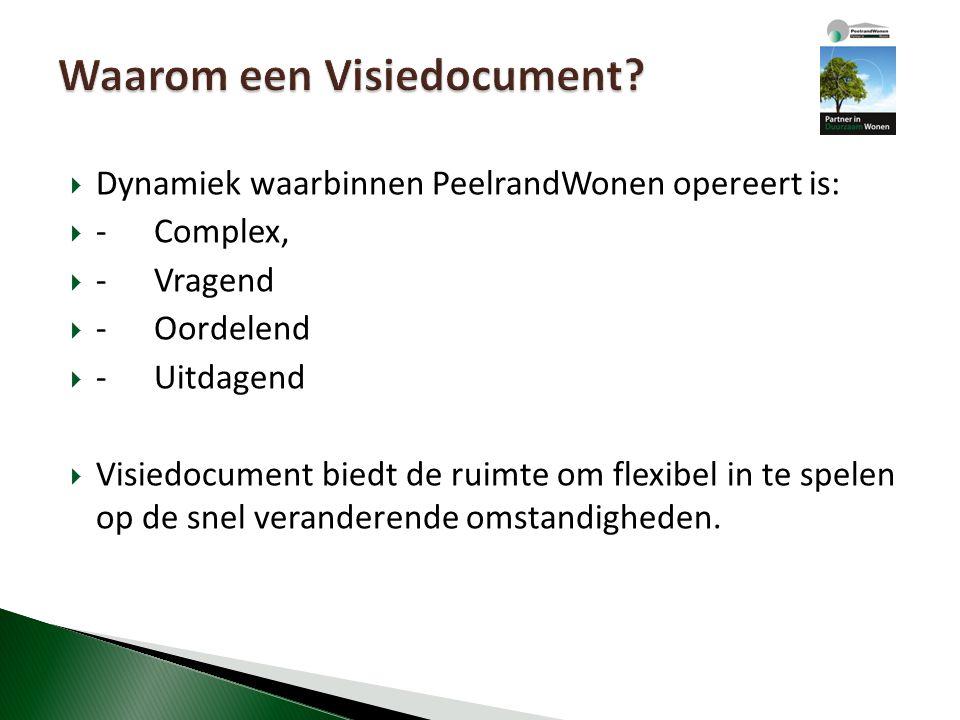 Dynamiek waarbinnen PeelrandWonen opereert is:  -Complex,  -Vragend  -Oordelend  -Uitdagend  Visiedocument biedt de ruimte om flexibel in te spelen op de snel veranderende omstandigheden.