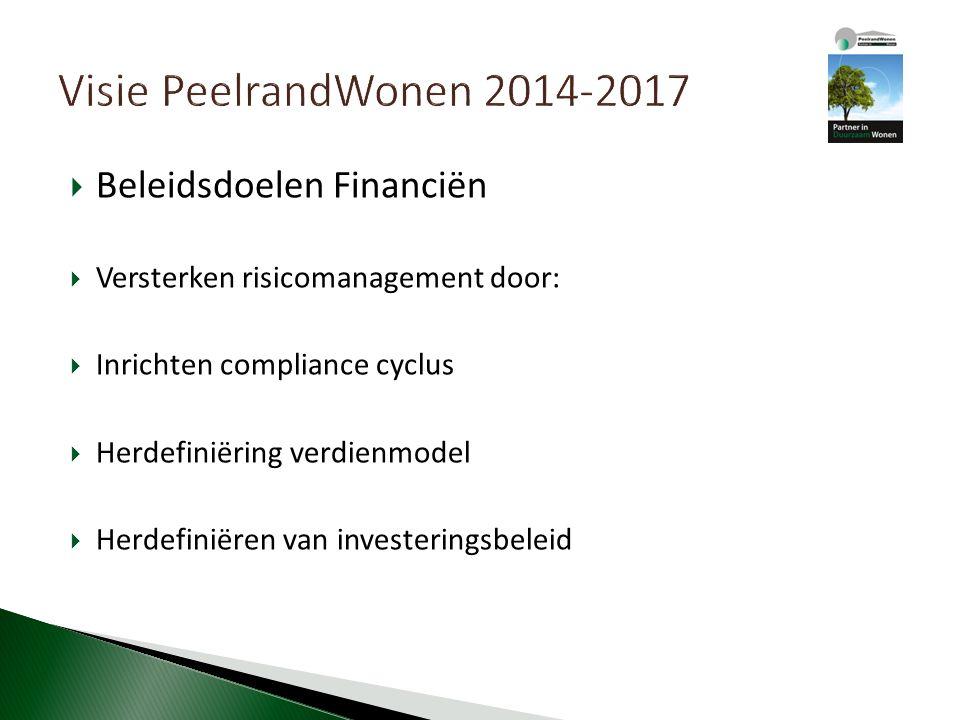  Beleidsdoelen Financiën  Versterken risicomanagement door:  Inrichten compliance cyclus  Herdefiniëring verdienmodel  Herdefiniëren van investeringsbeleid