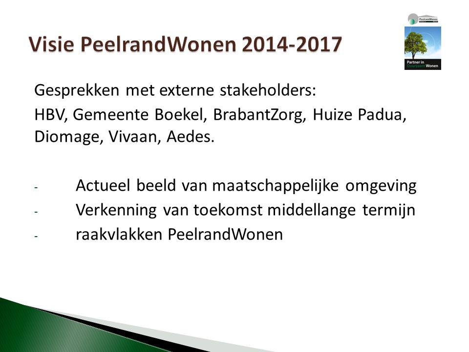 Gesprekken met externe stakeholders: HBV, Gemeente Boekel, BrabantZorg, Huize Padua, Diomage, Vivaan, Aedes.