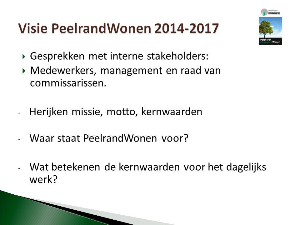  Gesprekken met interne stakeholders:  Medewerkers, management en raad van commissarissen.