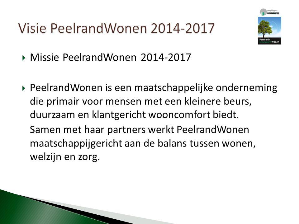  Missie PeelrandWonen 2014-2017  PeelrandWonen is een maatschappelijke onderneming die primair voor mensen met een kleinere beurs, duurzaam en klantgericht wooncomfort biedt.