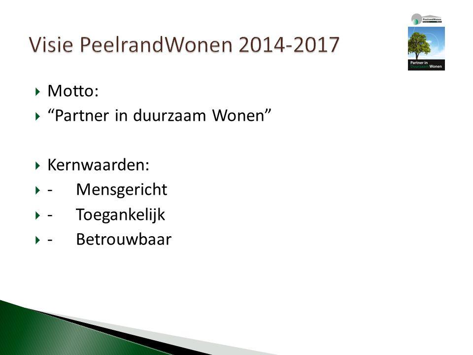  Ambities PeelrandWonen -Waarborgen van de betaalbaarheid voor de primaire doelgroep.