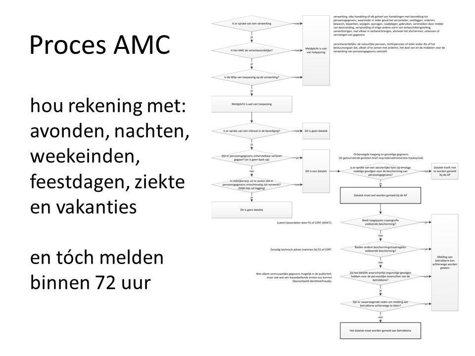 Proces AMC hou rekening met: avonden, nachten, weekeinden, feestdagen, ziekte en vakanties en tóch melden binnen 72 uur