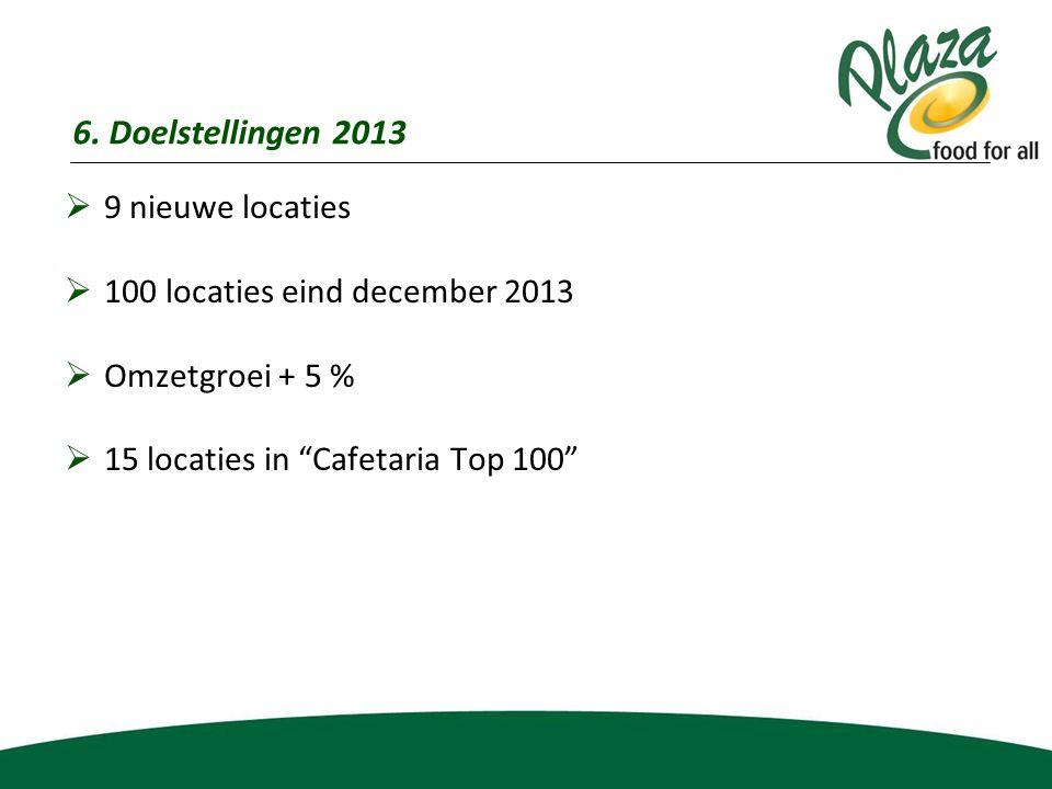 """6. Doelstellingen 2013  9 nieuwe locaties  100 locaties eind december 2013  Omzetgroei + 5 %  15 locaties in """"Cafetaria Top 100"""""""