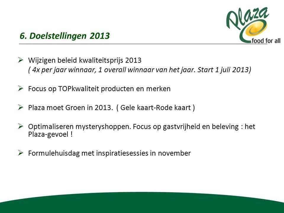 6. Doelstellingen 2013  Wijzigen beleid kwaliteitsprijs 2013 ( 4x per jaar winnaar, 1 overall winnaar van het jaar. Start 1 juli 2013)  Focus op TOP
