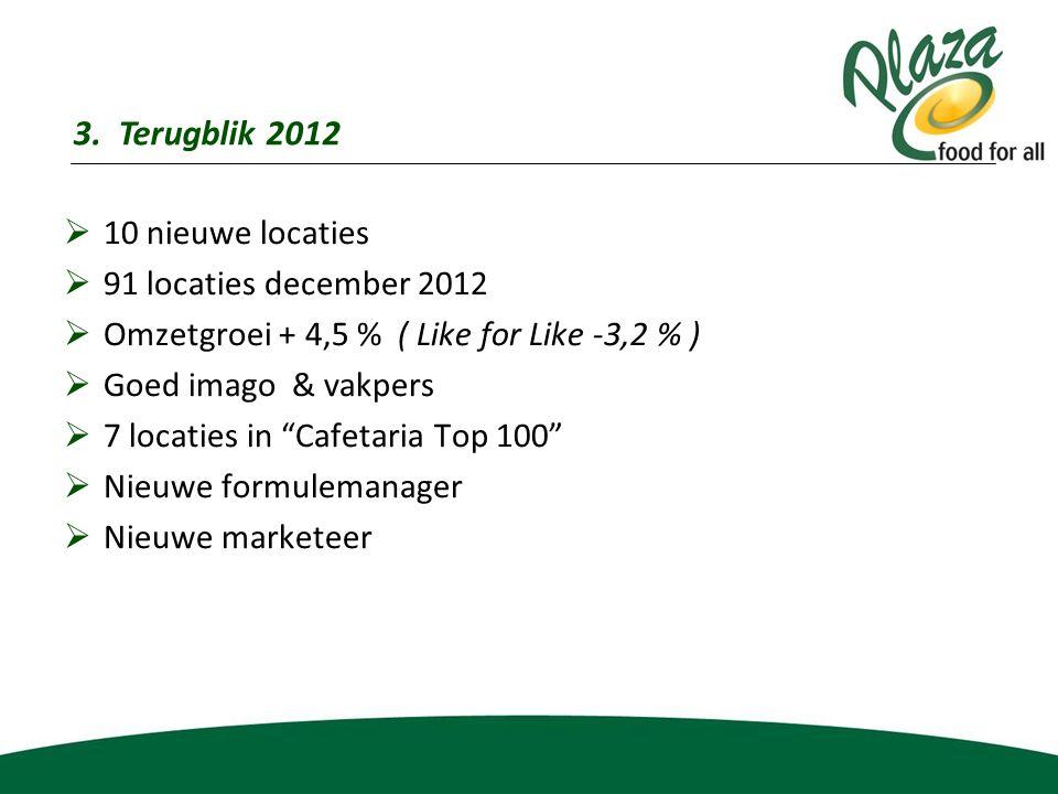 """ 10 nieuwe locaties  91 locaties december 2012  Omzetgroei + 4,5 % ( Like for Like -3,2 % )  Goed imago & vakpers  7 locaties in """"Cafetaria Top 1"""