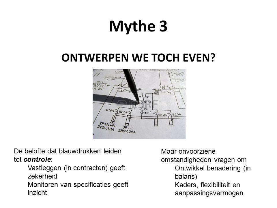 Mythe 3 ONTWERPEN WE TOCH EVEN? De belofte dat blauwdrukken leiden tot controle: Vastleggen (in contracten) geeft zekerheid Monitoren van specificatie