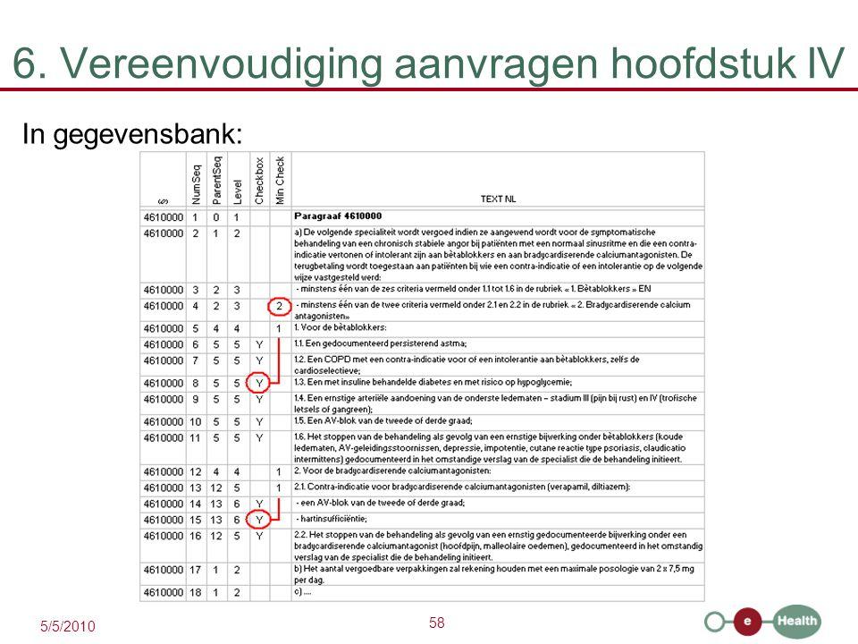 58 5/5/2010 6. Vereenvoudiging aanvragen hoofdstuk IV In gegevensbank: