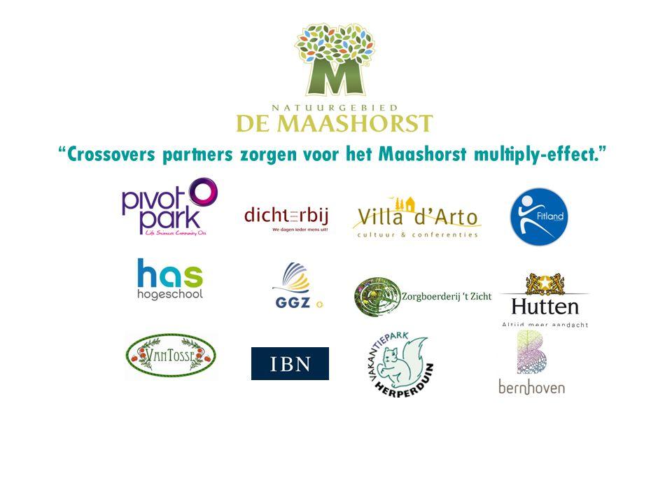 """""""Crossovers partners zorgen voor het Maashorst multiply-effect."""""""