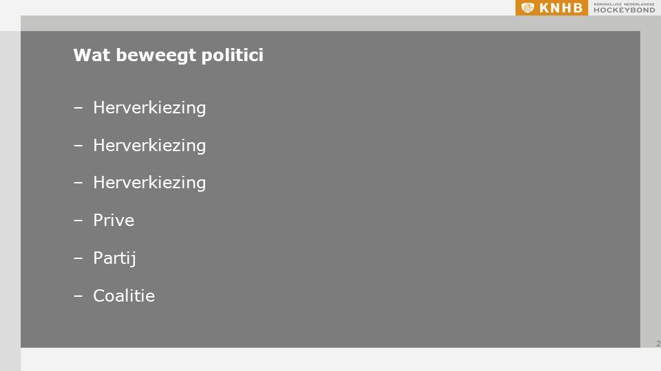 Wat beweegt politici –Herverkiezing –Prive –Partij –Coalitie 2