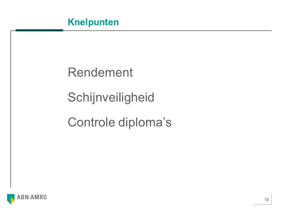 18 Knelpunten Rendement Schijnveiligheid Controle diploma's