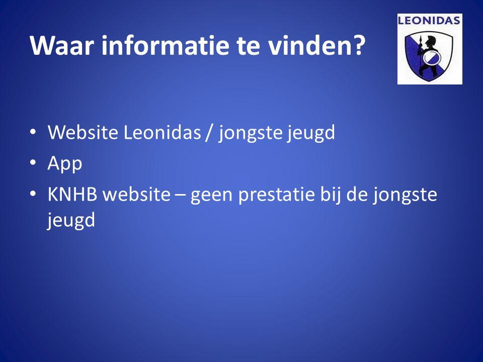 Waar informatie te vinden? Website Leonidas / jongste jeugd App KNHB website – geen prestatie bij de jongste jeugd