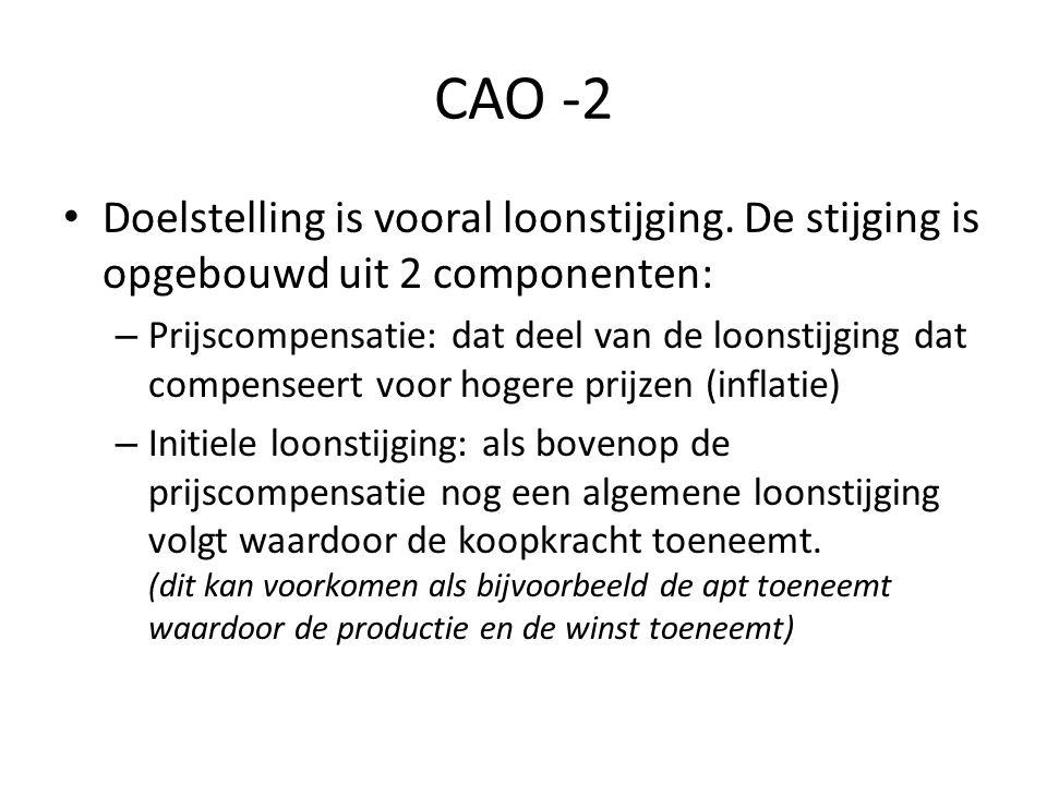 CAO -2 Doelstelling is vooral loonstijging.