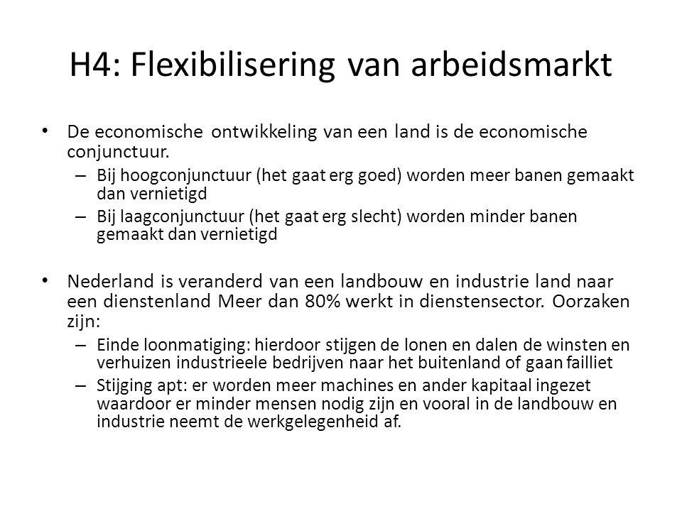 H4: Flexibilisering van arbeidsmarkt De economische ontwikkeling van een land is de economische conjunctuur.
