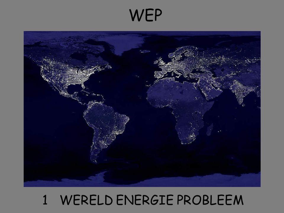1 WERELD ENERGIE PROBLEEM WEP