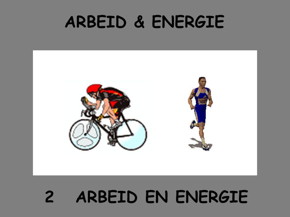 ARBEID & ENERGIE 2 ARBEID EN ENERGIE
