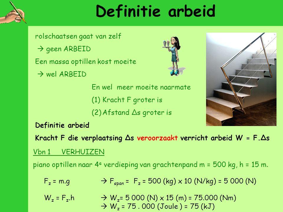 Definitie arbeid rolschaatsen gaat van zelf  geen ARBEID Een massa optillen kost moeite  wel ARBEID En wel meer moeite naarmate (1)Kracht F groter is (2)Afstand Δs groter is Definitie arbeid Kracht F die verplaatsing Δs veroorzaakt verricht arbeid W = F.Δs Vbn 1VERHUIZEN piano optillen naar 4 e verdieping van grachtenpand m = 500 kg, h = 15 m.