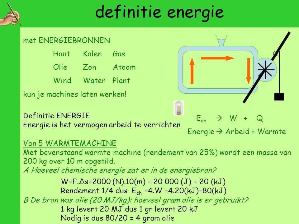 definitie energie met ENERGIEBRONNEN HoutKolenGas OlieZonAtoom WindWaterPlant kun je machines laten werken.