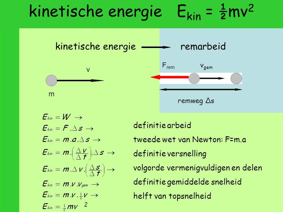 definitie arbeid tweede wet van Newton: F=m.a definitie versnelling volgorde vermenigvuldigen en delen definitie gemiddelde snelheid helft van topsnelheid m v F rem remweg Δs kinetische energie E kin = ½mv 2 v gem kinetische energie remarbeid