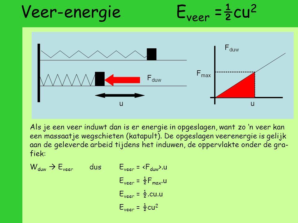 Veer-energie E veer =½cu 2 u F duw Als je een veer induwt dan is er energie in opgeslagen, want zo 'n veer kan een massaatje wegschieten (katapult).