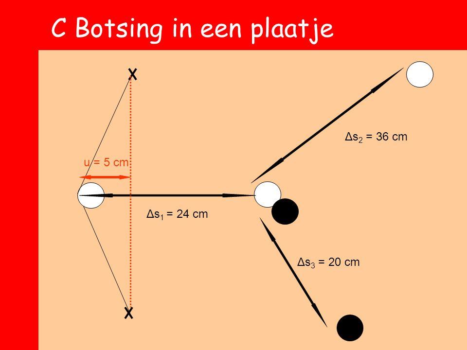 C Botsing in een plaatje u = 5 cm Δs 1 = 24 cm Δs 2 = 36 cm Δs 3 = 20 cm