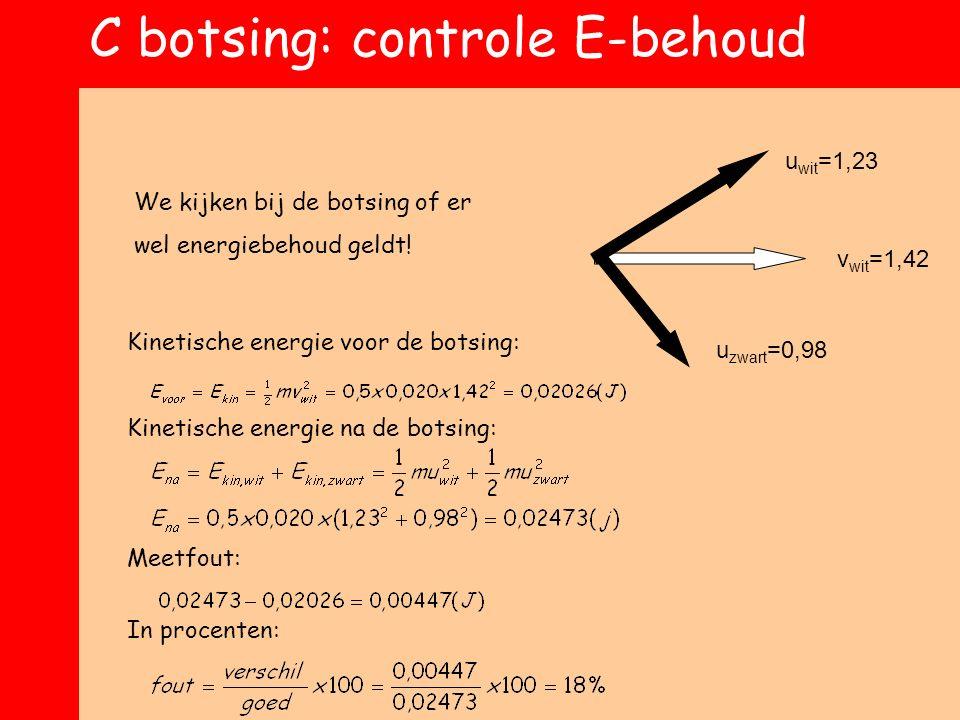 C botsing: controle E-behoud Kinetische energie voor de botsing: Kinetische energie na de botsing: Meetfout: In procenten: We kijken bij de botsing of er wel energiebehoud geldt.