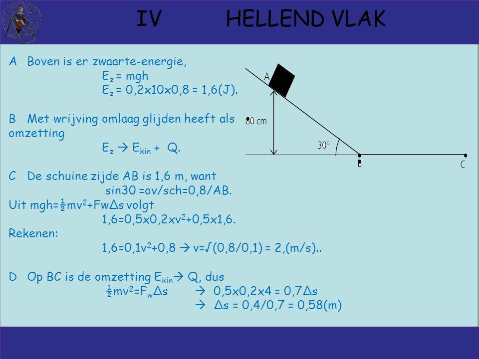 IV HELLEND VLAK ABoven is er zwaarte-energie, E z = mgh E z = 0,2x10x0,8 = 1,6(J).