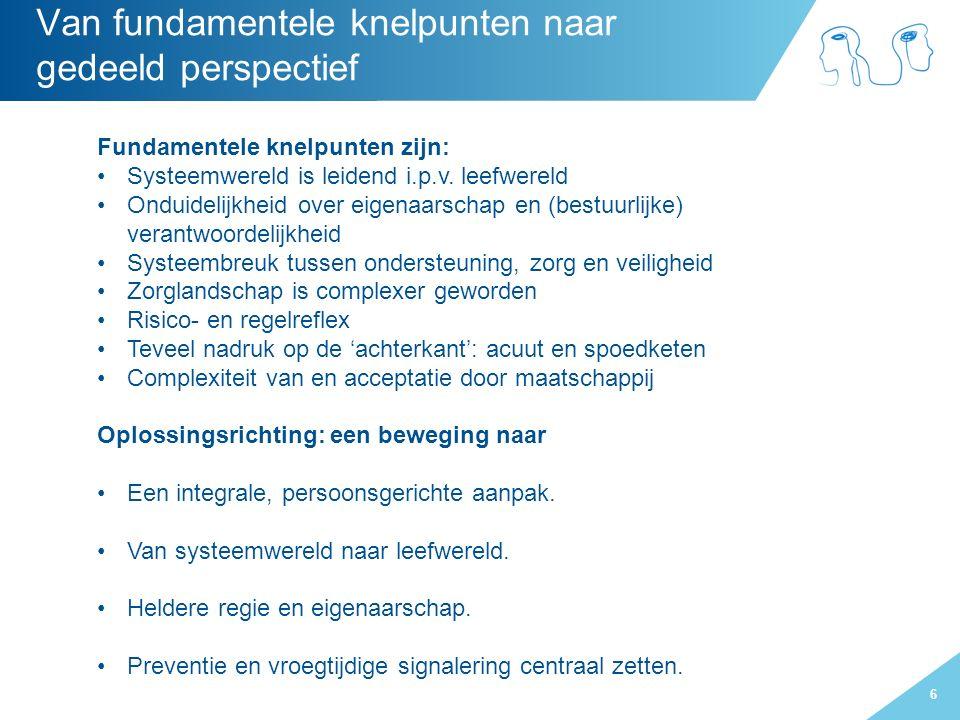 6 Van fundamentele knelpunten naar gedeeld perspectief Fundamentele knelpunten zijn: Systeemwereld is leidend i.p.v. leefwereld Onduidelijkheid over e